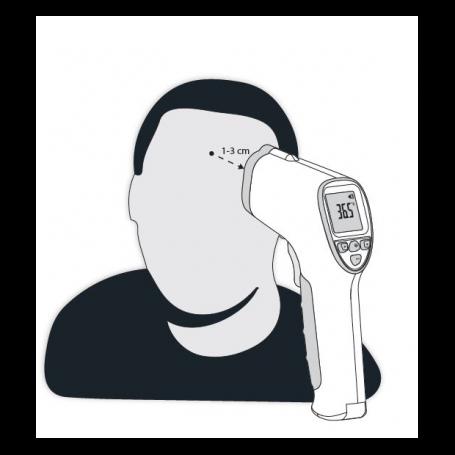 Thermomètre frontal sans contact, conforme ISO13485 et CE0197